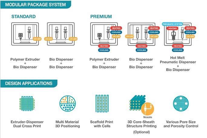 rokit_invivo_3d_bioprinting
